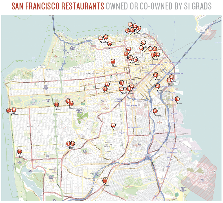 St Ignatius College Preparatory San Francisco CA Restaurants